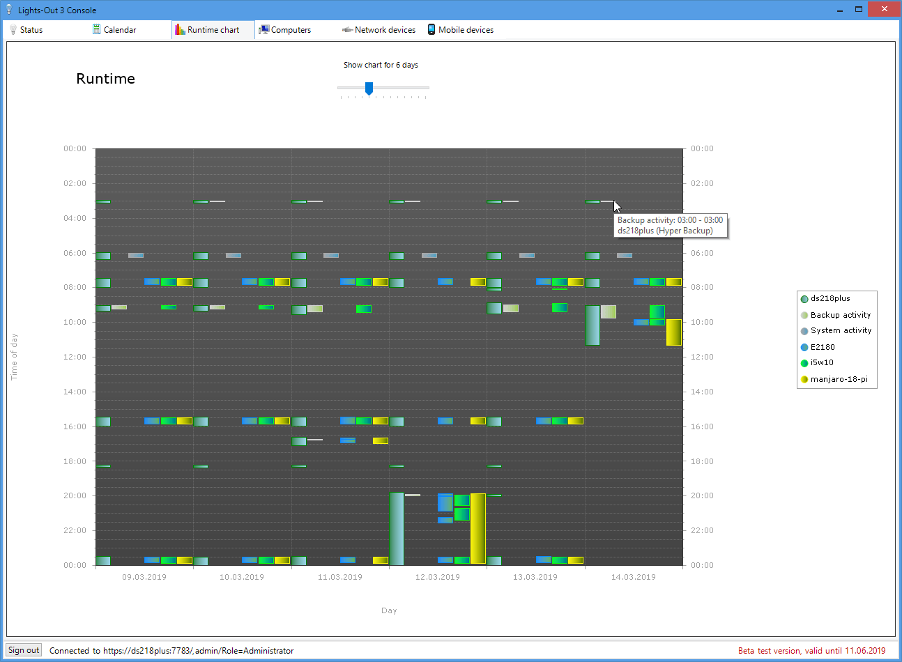power management run-time chart